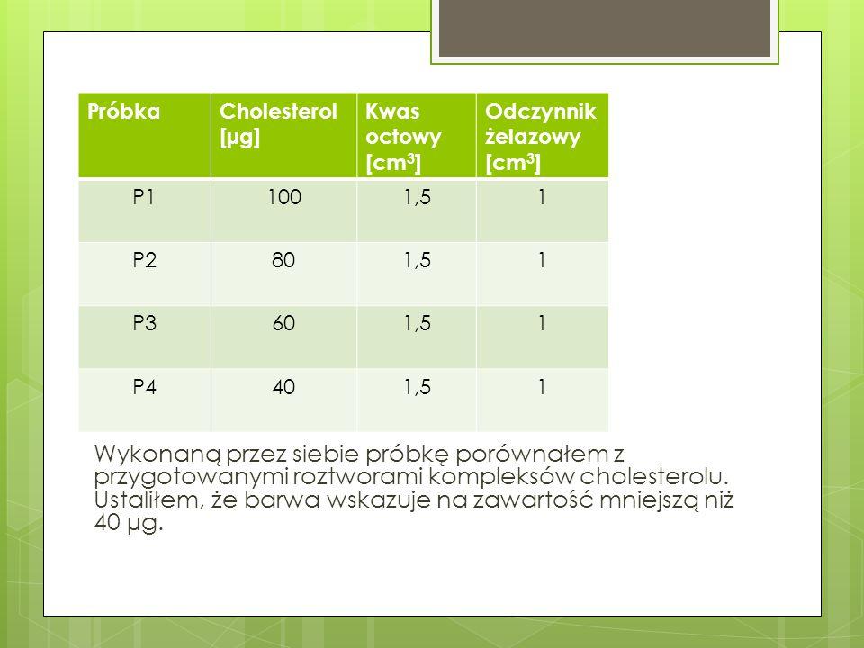 Próbka Cholesterol [µg] Kwas octowy [cm3] Odczynnik żelazowy [cm3] P1. 100. 1,5. 1. P2. 80.